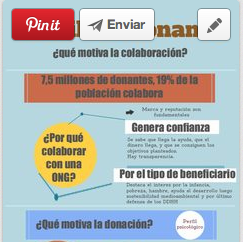 pinteres, marketing de contenidos
