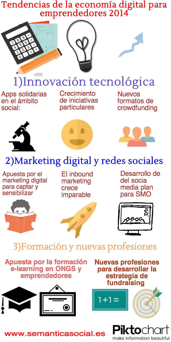 Infografía Tendencias 2014